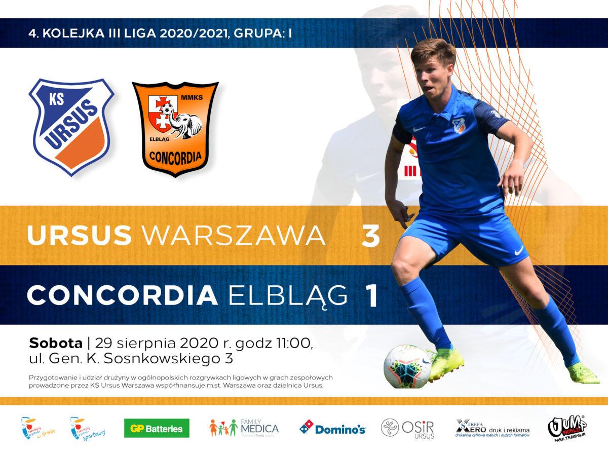 Ursus vs Concordia Elbląg wynik